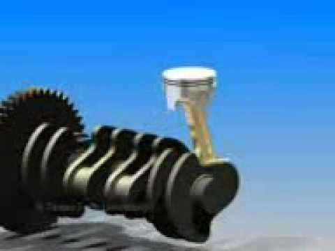 Engine displacement video 3D