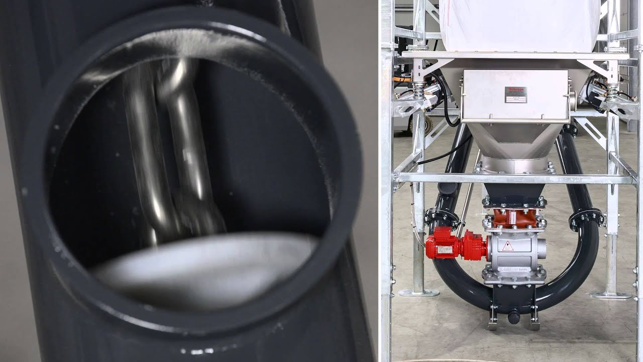 Easy Big Bag Discharge With Variable Conveyor Technology