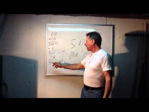 Understanding the BTU - Energy produced