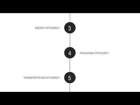 Supply Chain Management - Johnson and Johnson