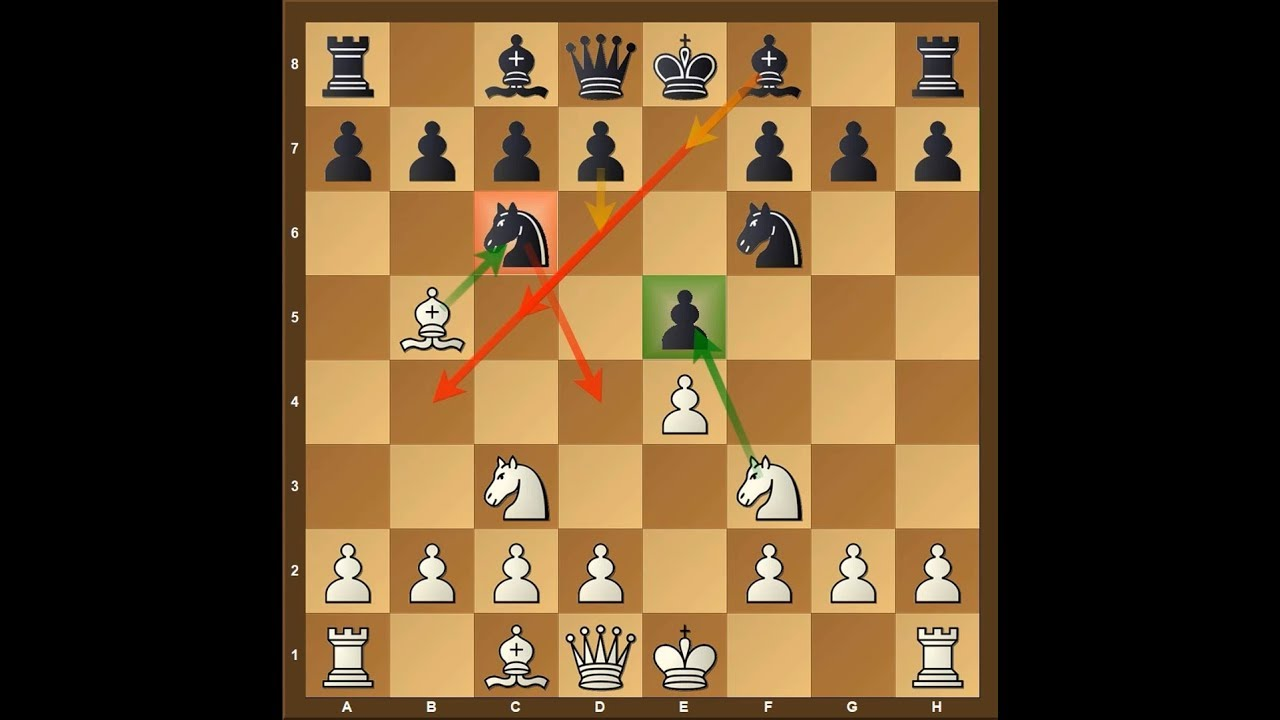 Dirty Chess Tricks 44 (4 Knights Tricky Line)