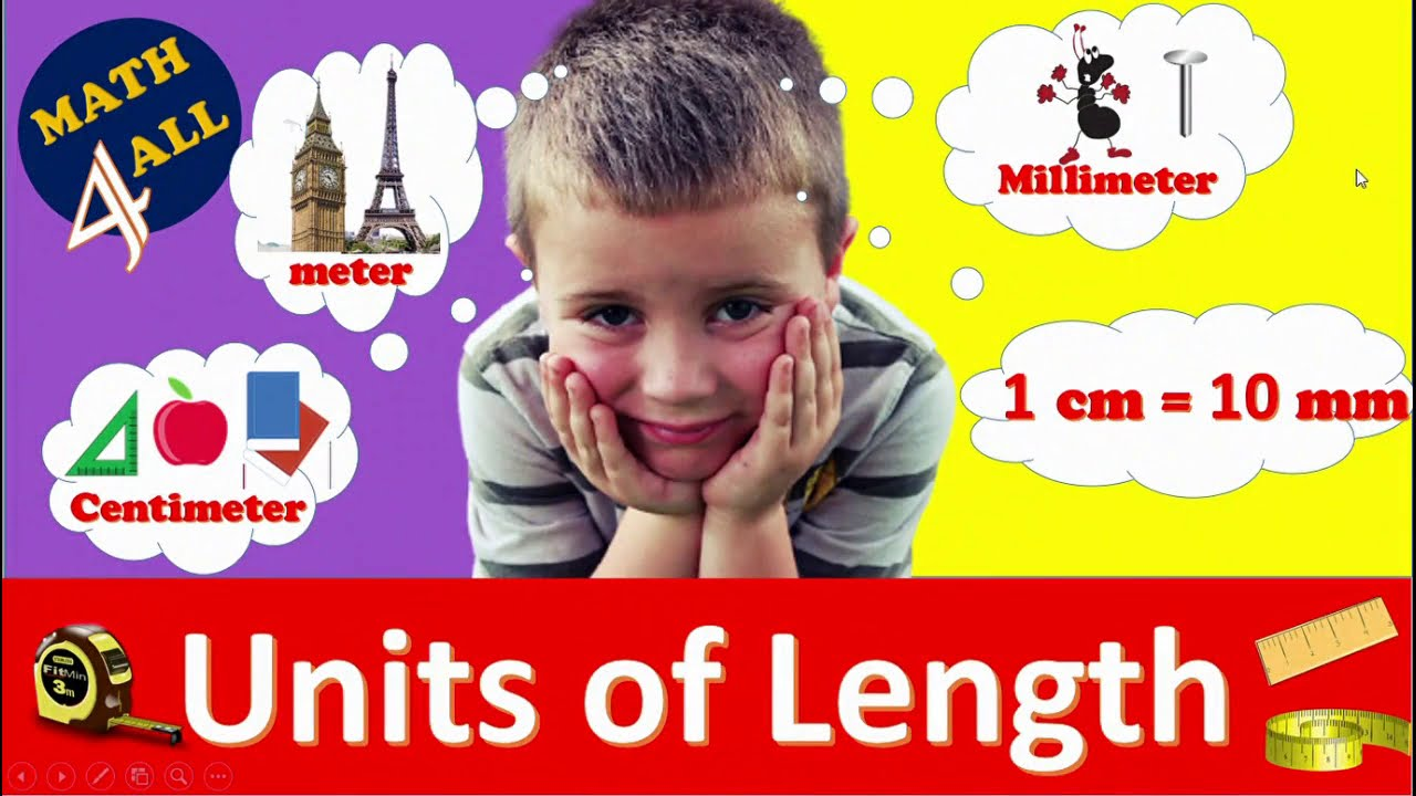 Download Units of Length Meter, Centimeter and Millimeter