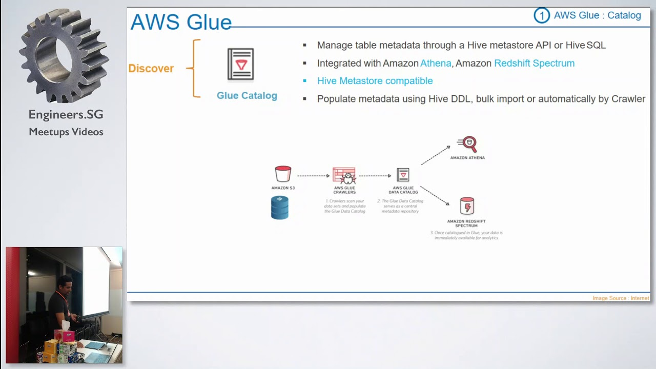 Spot Dark Data with AWS Glue - AWS User Group Singapore (December Meetup  Right after Reinvent) – Watch Video @ Dev Tube