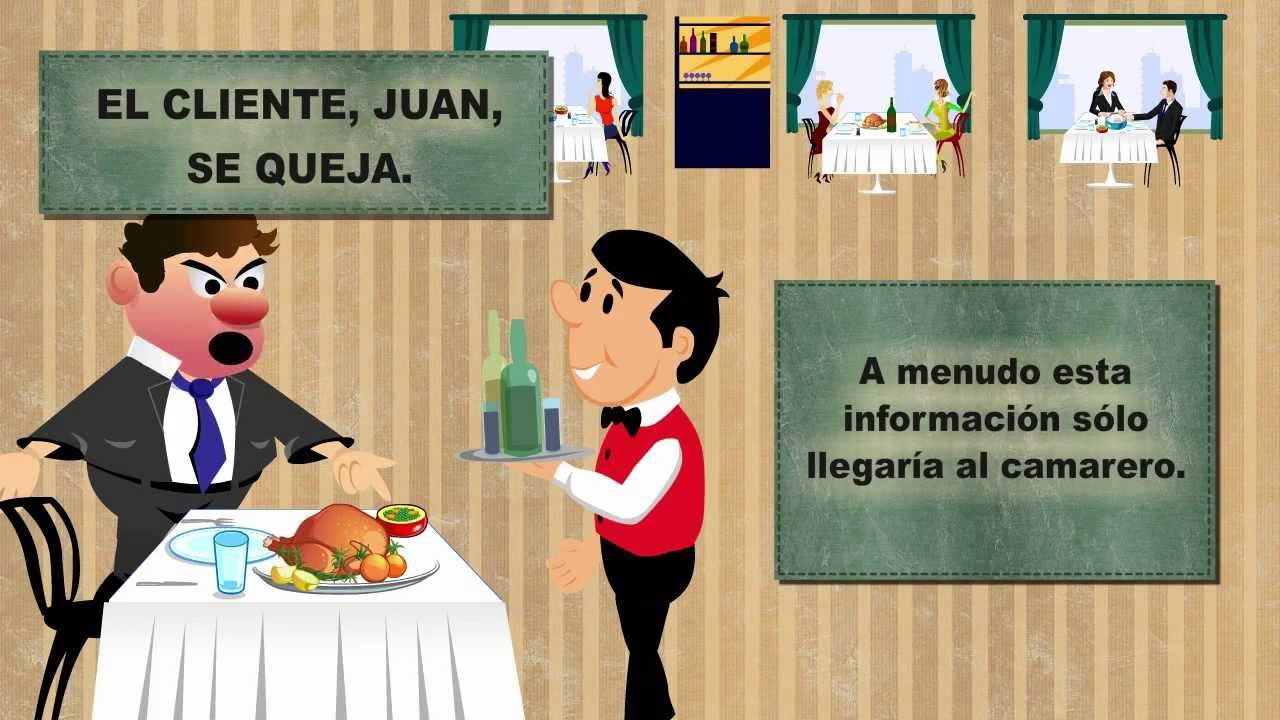 SurveyOnTablet para Restaurantes - YouTube