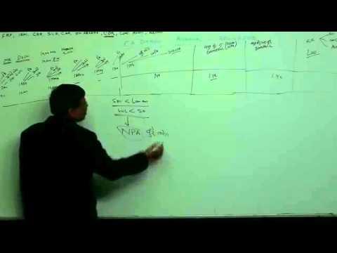 Lecture # 27 Bank Audit 1
