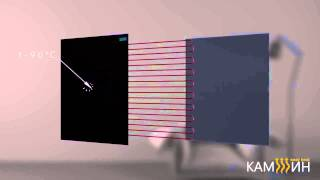 Керамические нагревательные панели КАМ ИН(, 2015-09-11T07:32:26.000Z)