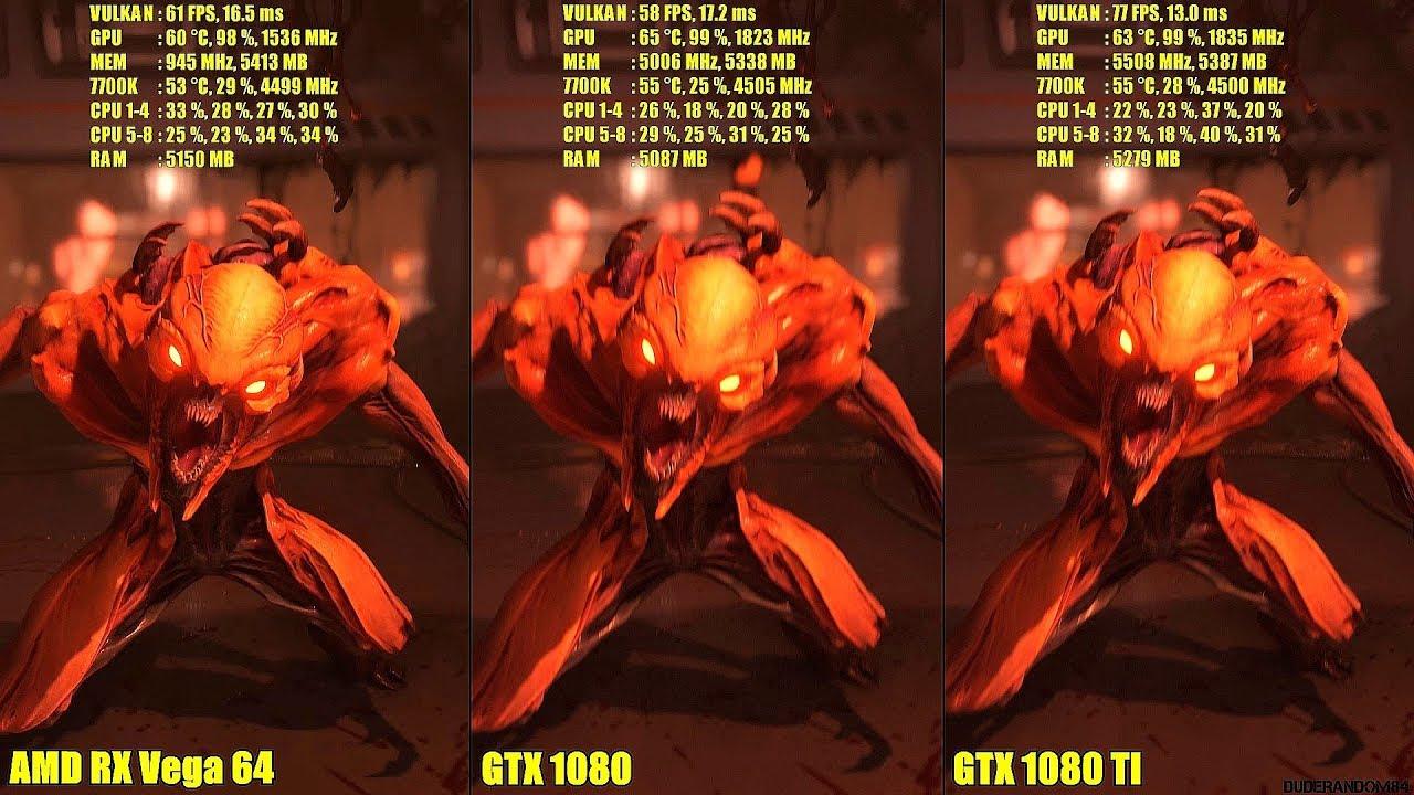Doom Vulkan AMD RX Vega 64 Vs GTX 1080 Vs GTX 1080 TI Frame Rate Comparison