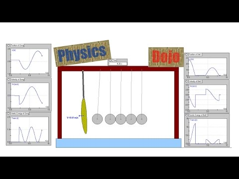 Projectile Motion: Introduction with Simulations and Examples - Physics Dojo
