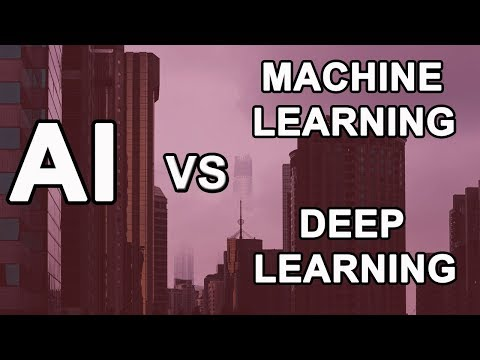 Artificial Intelligence, Machine learning, Deep learning, How they're different ?