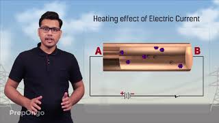Electricity class 10 | Heating effect of Electric current