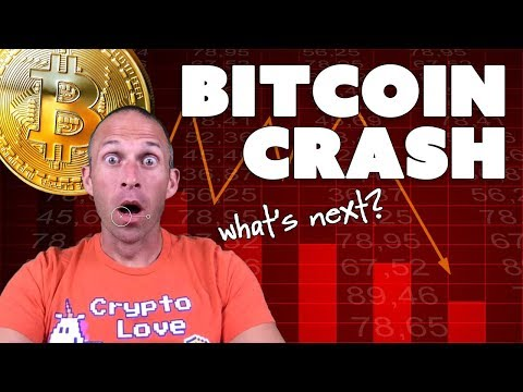 Bitcoin Crash Today - Whats Next???