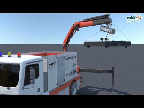 RoboScan Aeria / ALSANCAK GRUP | MB TELECOM