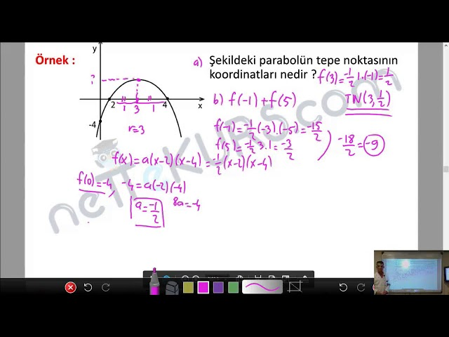 YKS - TYT - AYT Matematik - İkinci Dereceden Fonksiyonlar - 2 / nettekurs.com - Online YKS Kursu