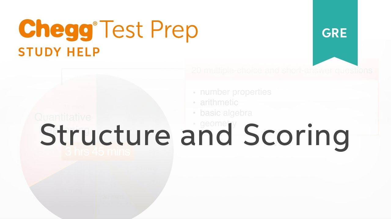 Download GRE Prep - GRE Structure and Scoring - Chegg Test Prep
