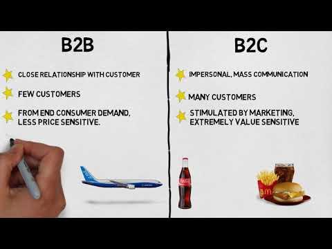 mba-101:-marketing,-b2b-vs-b2c-marketing