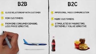 MBA 101: Marketing, B2B vs B2C Marketing