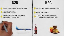 MBA 101: Marketing, B2B vs B2C Marketing