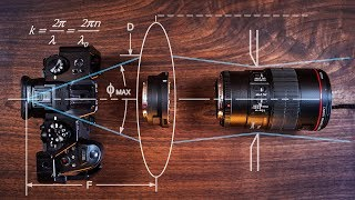 How Crop Factor Affects Focal Reducers & Macro Reproduction