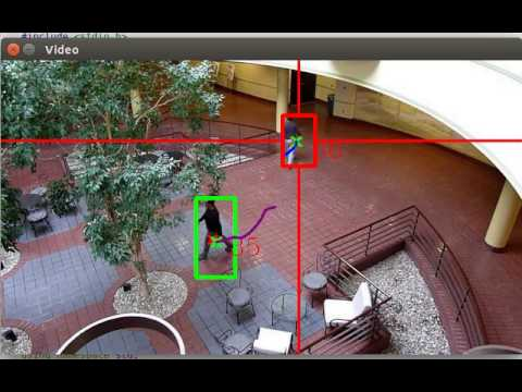 Demonstration of people detection and tracking