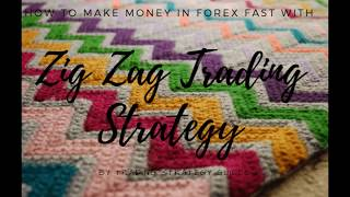 ZigZag Trading Strategy – How to Day Trade