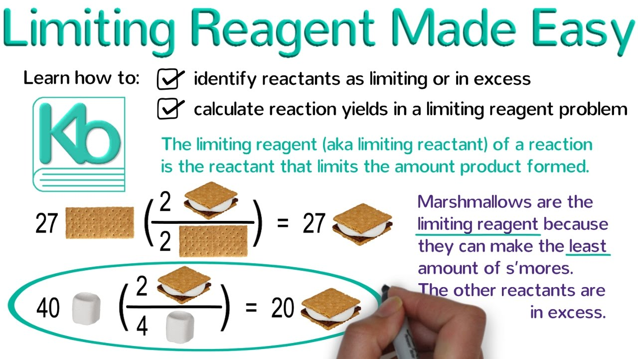 Limiting Reagent Made Easy Stoichiometry Tutorial Part 5