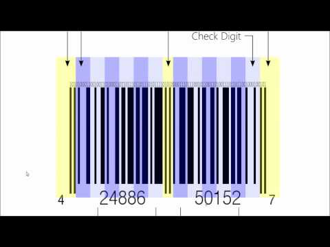 What is a Barcode - How does it works?
