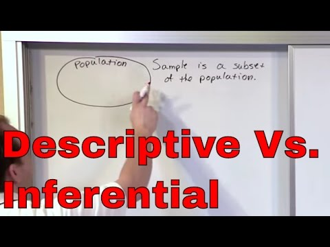 Lesson 3 - What is Descriptive Statistics vs Inferential Statistics?