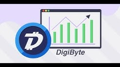 DigiByte (DGB) Price Predictions 2020!