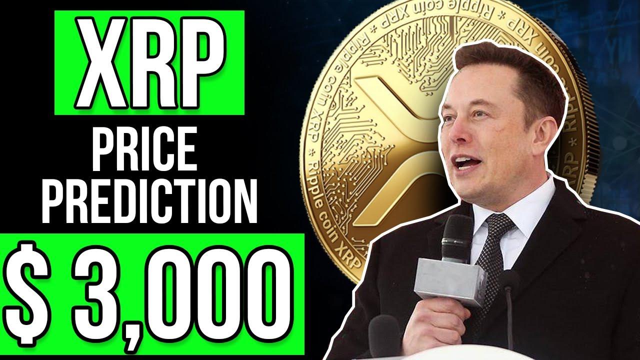 Serious Crypto 'Washout' Warning As Massive $300 Billion Price ...