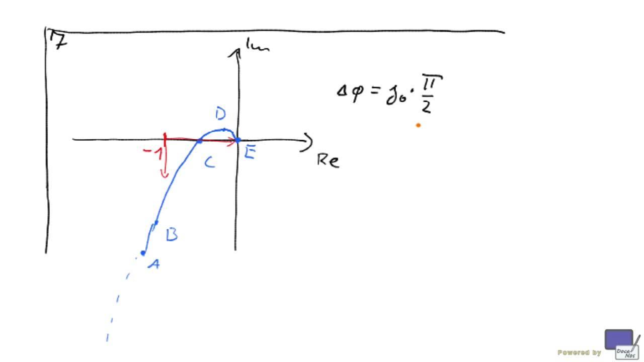 T9S5RT) 2 Nyquist- aus Bode-Diagramm erstellen - YouTube