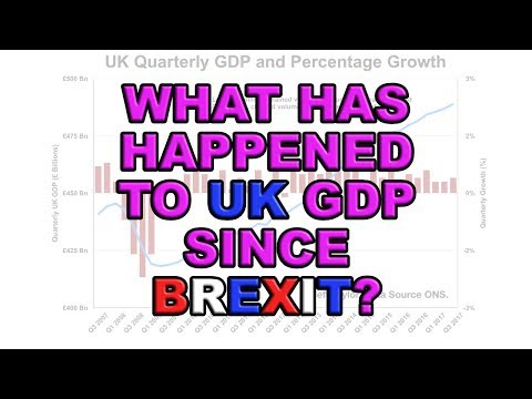⬆️ Brexit - and UK GDP is still rising ⬆️