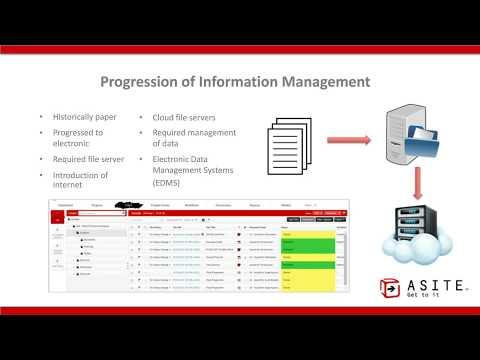 The Digitisation of Project Information Management