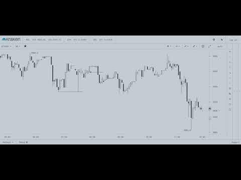 Спекулятивная сделка BTC/EUR на бирже Kraken Прибыль - 25 пунктов (3911-3886 = 25)