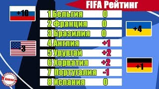 Рейтинг ФИФА Сборная России за год 10 Украина 4 Беларусь 11 У Японии 22 Катар 38