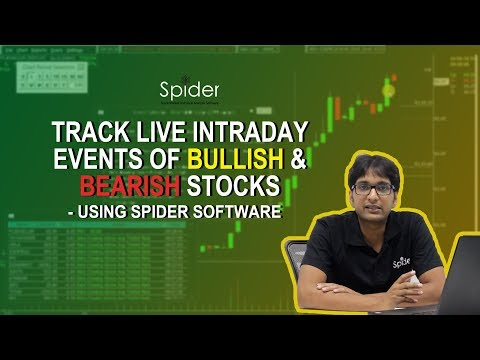 Track LIVE intraday events of BULLISH & BEARISH STOCKS | Event Selector | Spider Software | Tutorial thumbnail