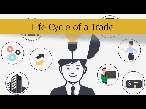 Life Cycle of a Trade