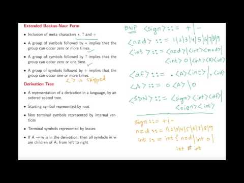 Phrase Structure Grammars - Derivation Trees and Backus-Naur Form