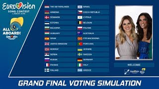 Eurovision Song Contest 2018 | Grand Final Voting Simulation
