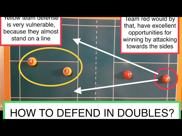 BADMINTON TACTICS #1 - HOW TO DEFEND IN DOUBLES?