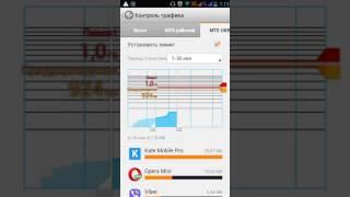 видео Обход ограничения скорости на Билайне