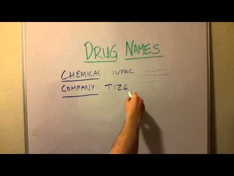 How are Drugs Named: Brand vs Generic Naming