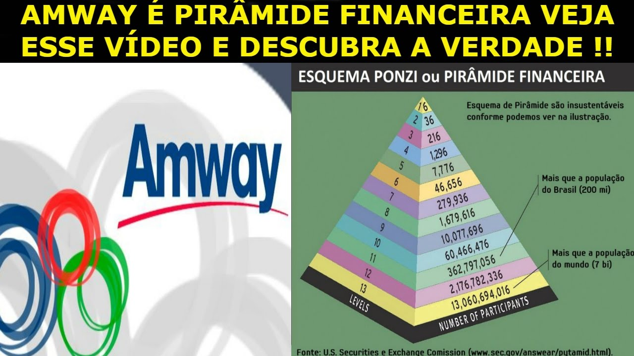 amway marketing max Why is network marketing business important for you   max schwarz – amway germany $4,200,000, tae ho kim top earners hall of.