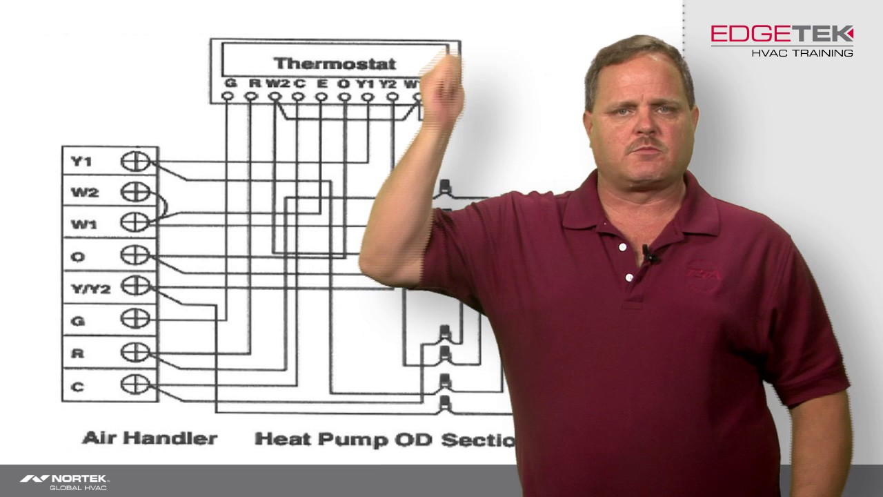 Wiring Of A Two Stage Heat Pump Youtube Gas Ac Thermostat Wire Diagram Edgetek Hvac