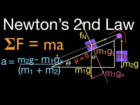 Newton's 2nd Law (12 of 21) Calculate Acceleration w/o Friction; Inclined Plane, Pulley, Two Masses