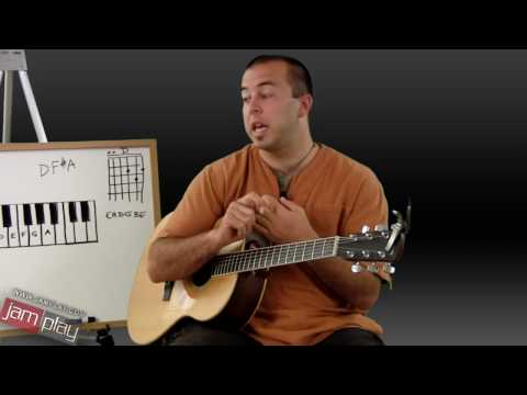 Learn Open Tunings on the Guitar