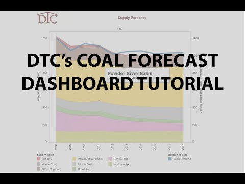 DTC's Coal Forecasts Dashboard Tutorial