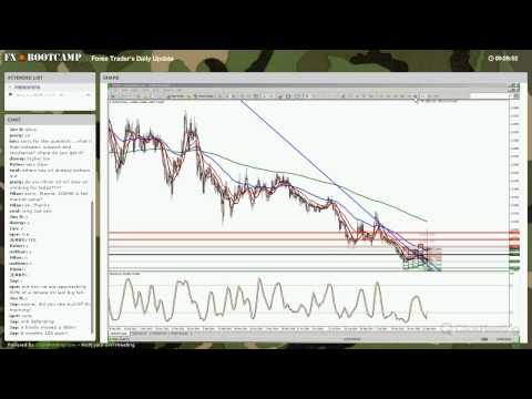 forex-trader's-live-hour-of-power:-forex-trading-and-forex-training