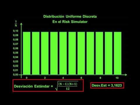 Los principales usos del Imperfecto de Subjuntivos al detalle from YouTube · Duration:  14 minutes 7 seconds