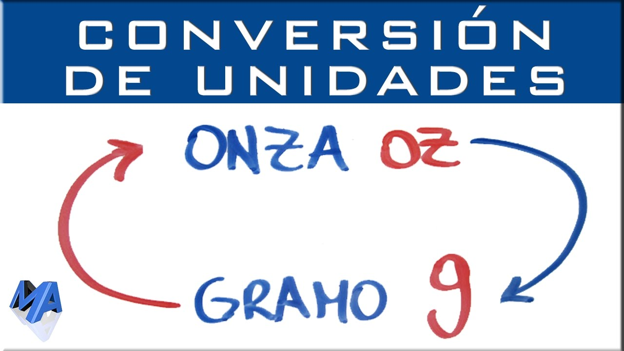 Convertir Onza A Gramo You