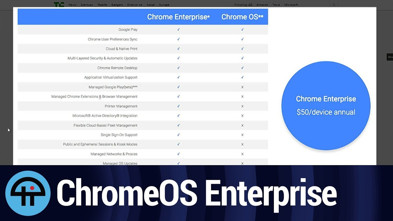 Enterprise Service for ChromeOS Devices